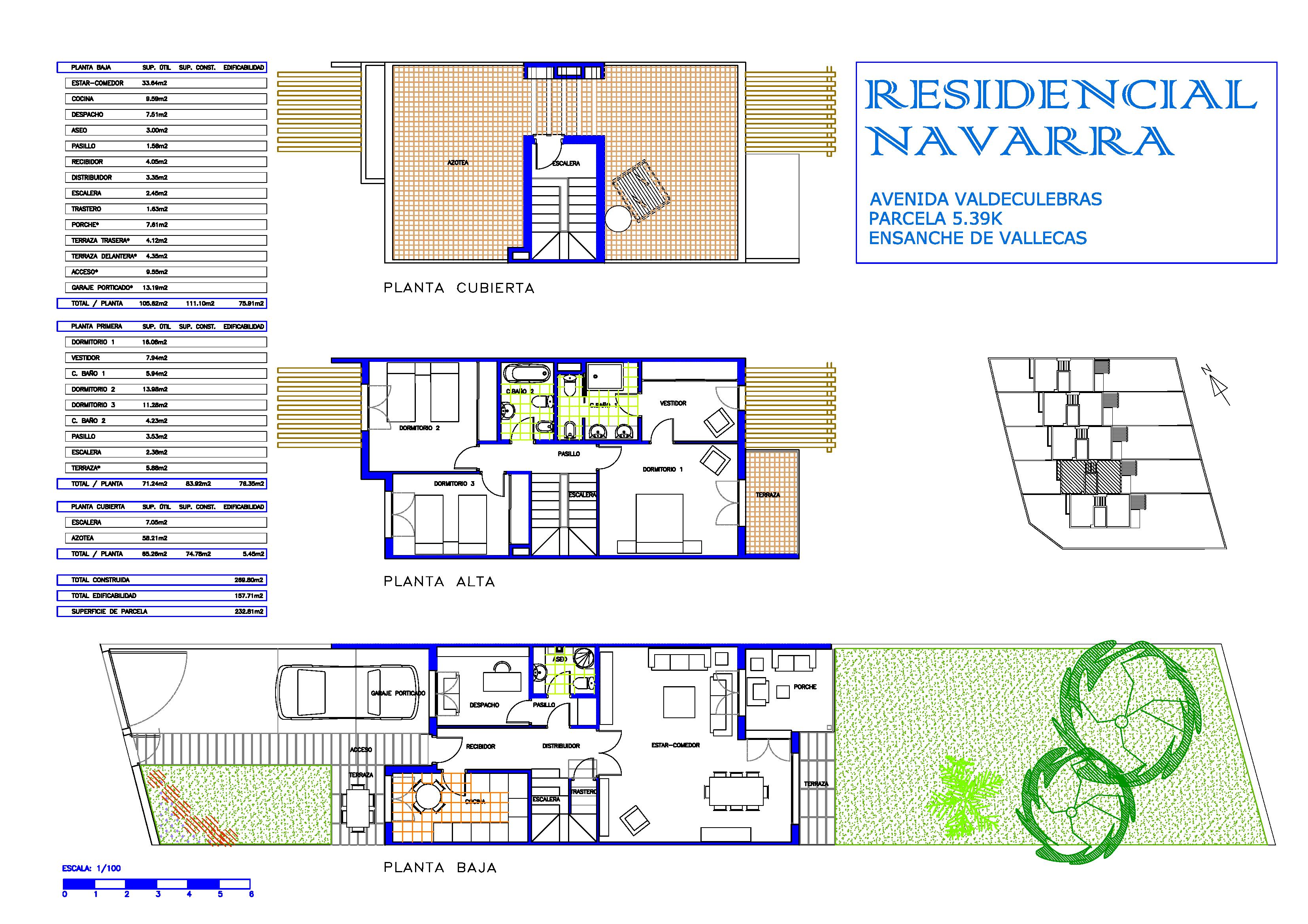 Residencial Navarra
